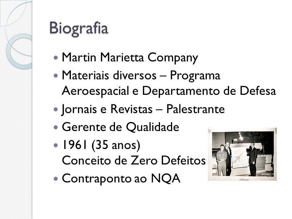 Biografia Martin Marietta Company