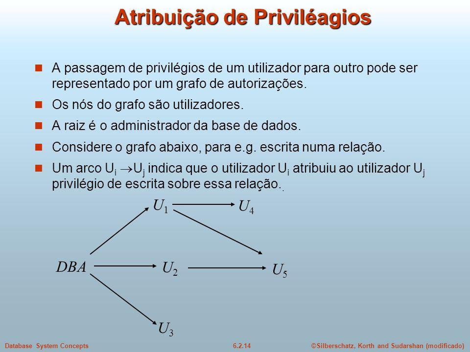 Atribuição de Priviléagios