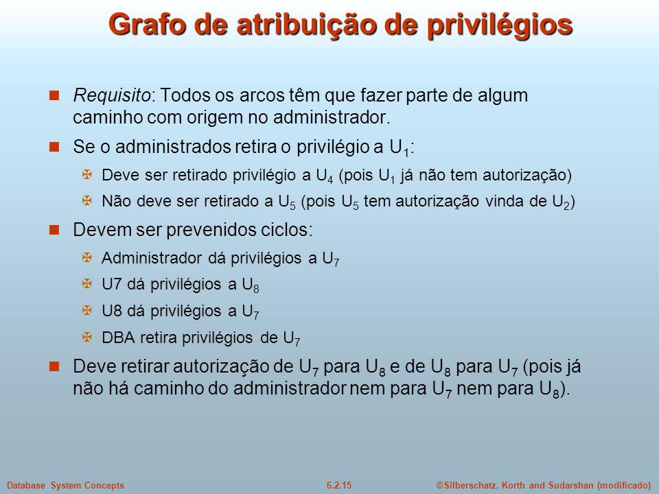 Grafo de atribuição de privilégios