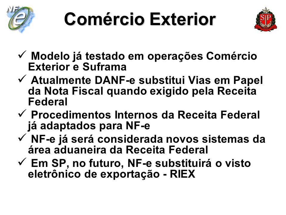 Comércio Exterior Modelo já testado em operações Comércio Exterior e Suframa.