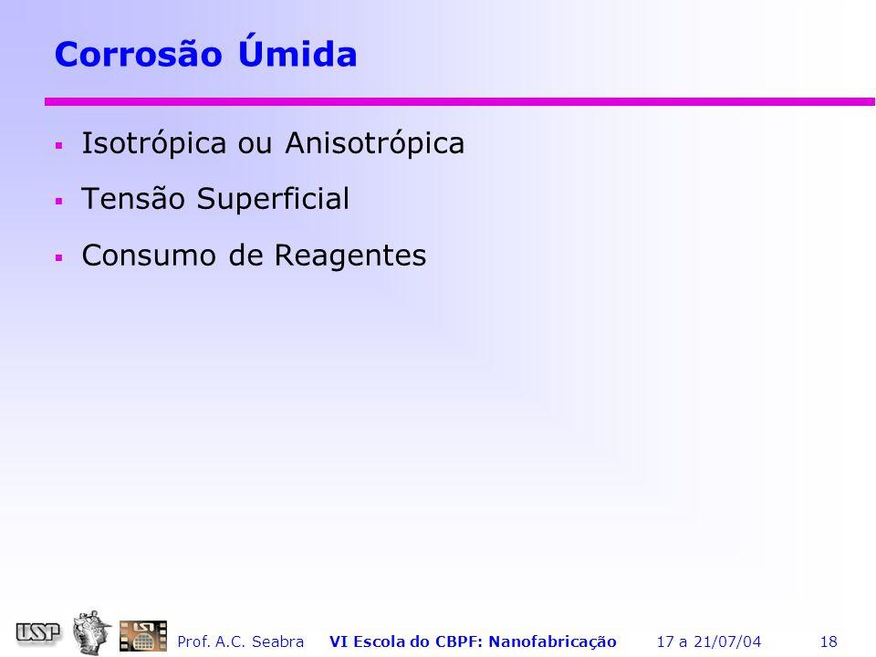 Corrosão Úmida Isotrópica ou Anisotrópica Tensão Superficial