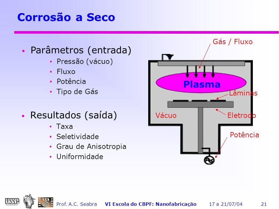 Corrosão a Seco Parâmetros (entrada) Plasma Resultados (saída)