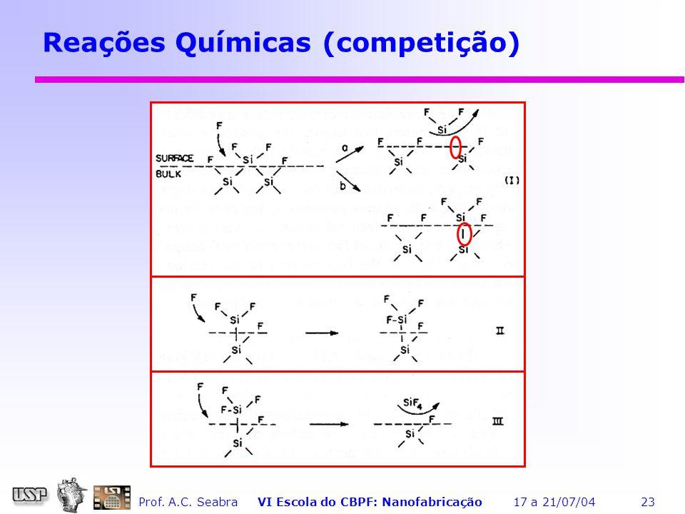 Reações Químicas (competição)