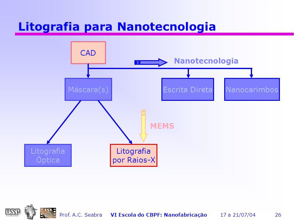Litografia para Nanotecnologia