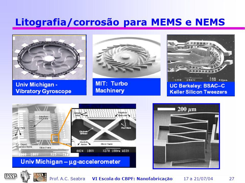 Litografia/corrosão para MEMS e NEMS