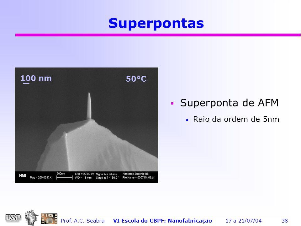 Superpontas 100 nm 50°C Superponta de AFM Raio da ordem de 5nm
