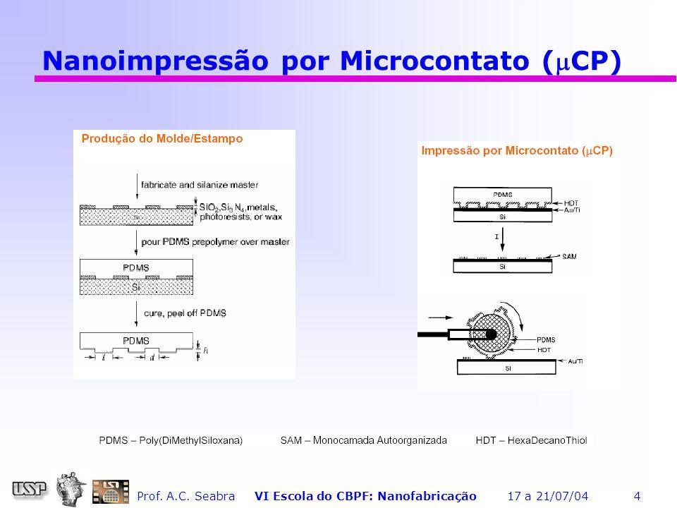 Nanoimpressão por Microcontato (mCP)
