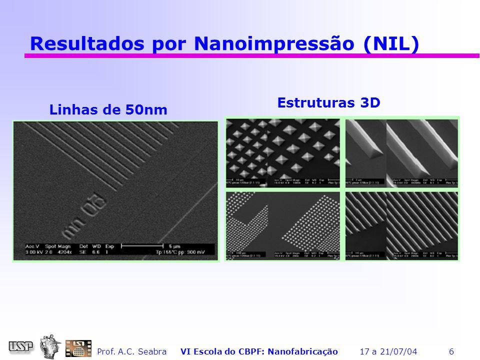 Resultados por Nanoimpressão (NIL)