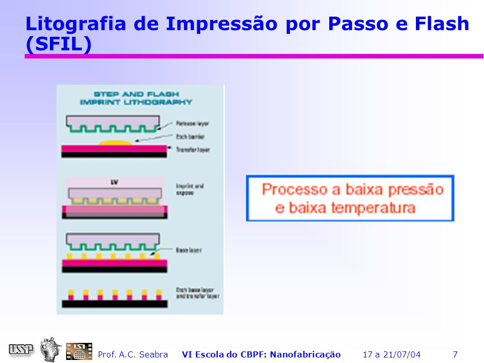 Litografia de Impressão por Passo e Flash (SFIL)