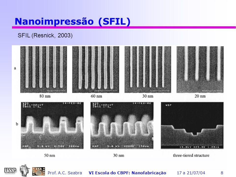 Nanoimpressão (SFIL) SFIL (Resnick, 2003)
