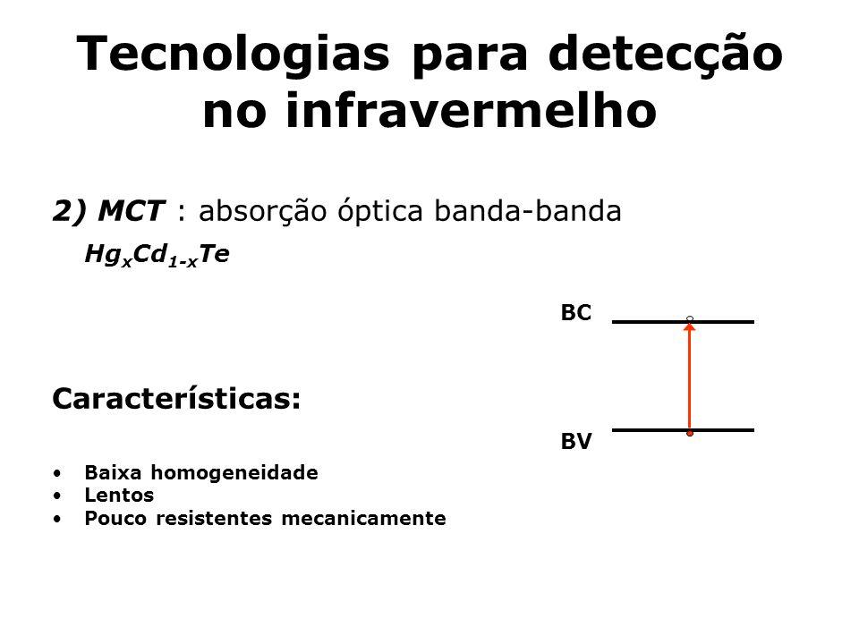 Tecnologias para detecção no infravermelho