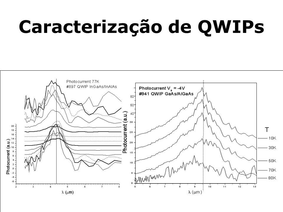 Caracterização de QWIPs