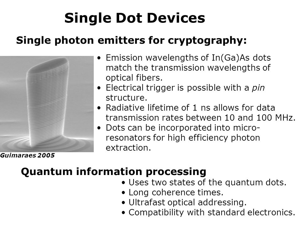 Single Dot Devices Single photon emitters for cryptography: