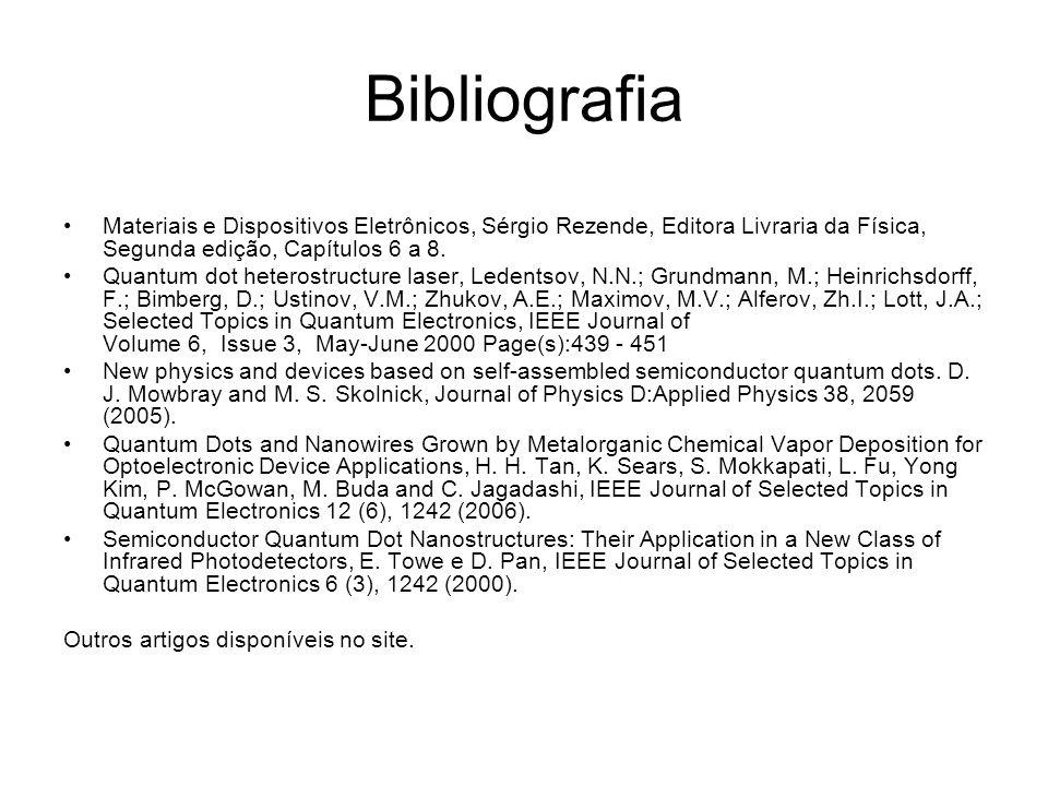 Bibliografia Materiais e Dispositivos Eletrônicos, Sérgio Rezende, Editora Livraria da Física, Segunda edição, Capítulos 6 a 8.