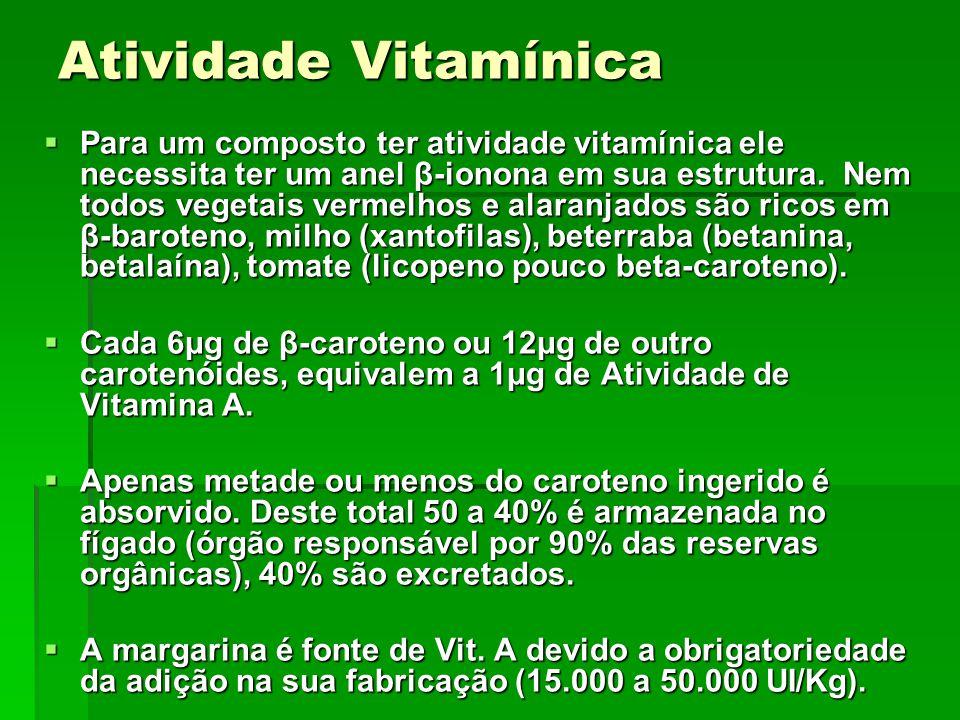 Atividade Vitamínica