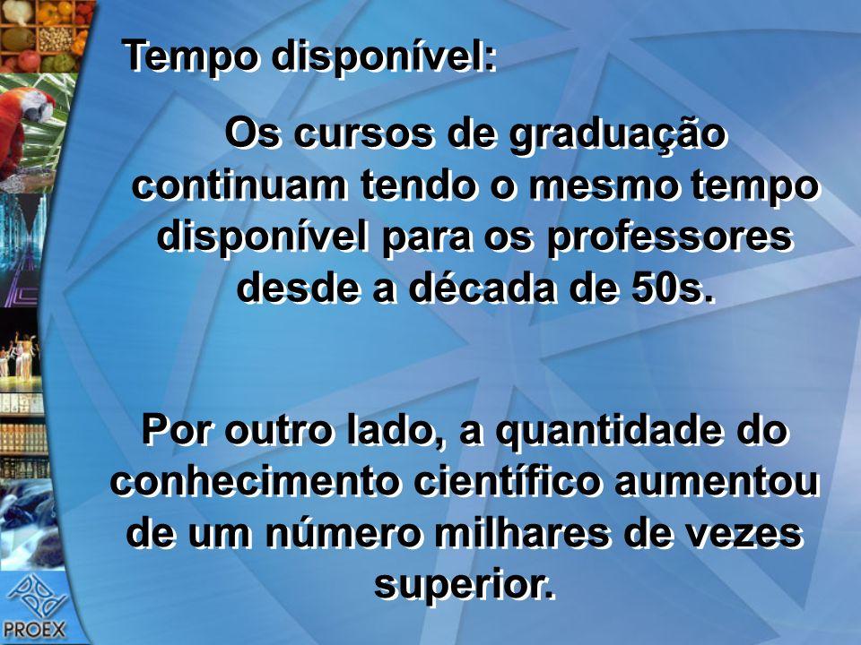 Tempo disponível: Os cursos de graduação continuam tendo o mesmo tempo disponível para os professores desde a década de 50s.