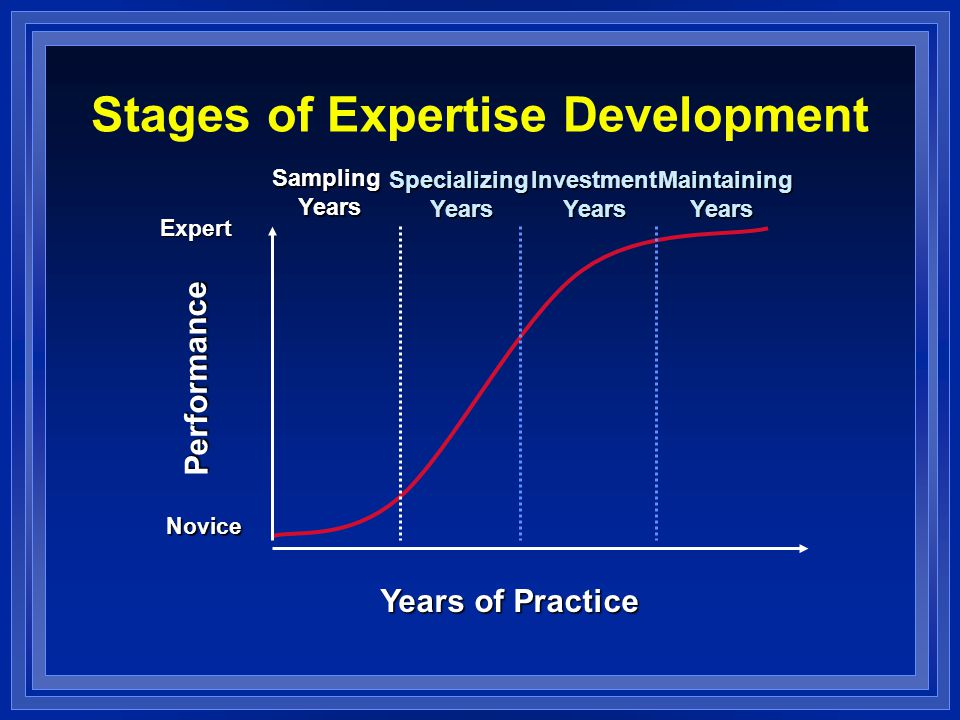 Stages of Expertise Development