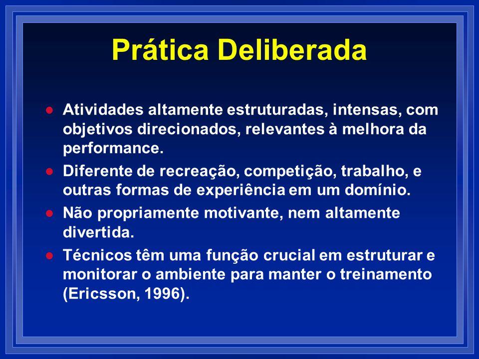 Prática Deliberada Atividades altamente estruturadas, intensas, com objetivos direcionados, relevantes à melhora da performance.