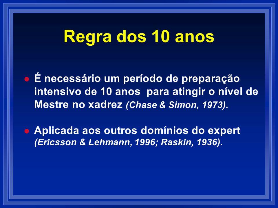 Regra dos 10 anos É necessário um período de preparação intensivo de 10 anos para atingir o nível de Mestre no xadrez (Chase & Simon, 1973).