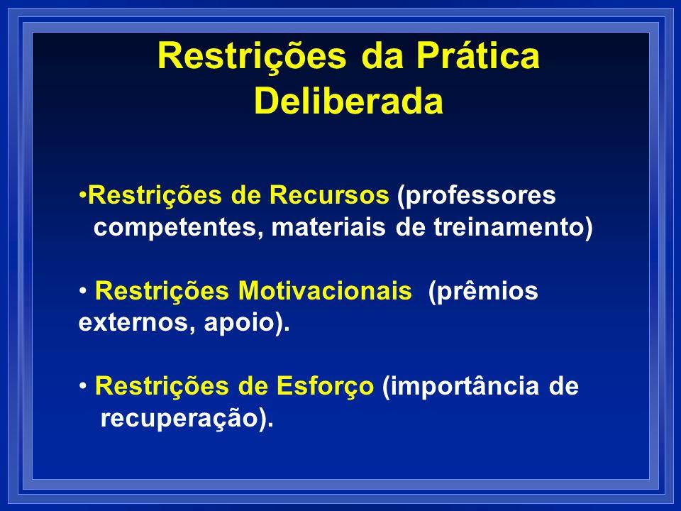 Restrições da Prática Deliberada