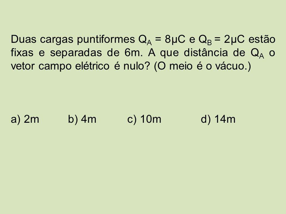 Duas cargas puntiformes QA = 8µC e QB = 2µC estão fixas e separadas de 6m. A que distância de QA o vetor campo elétrico é nulo (O meio é o vácuo.)