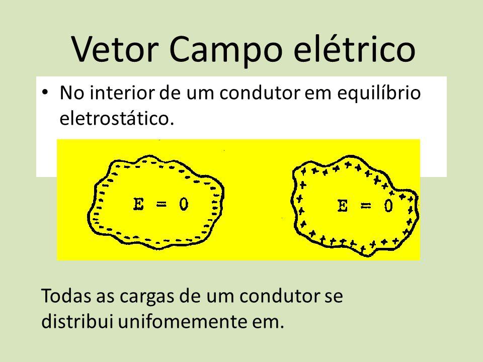 Vetor Campo elétrico No interior de um condutor em equilíbrio eletrostático.