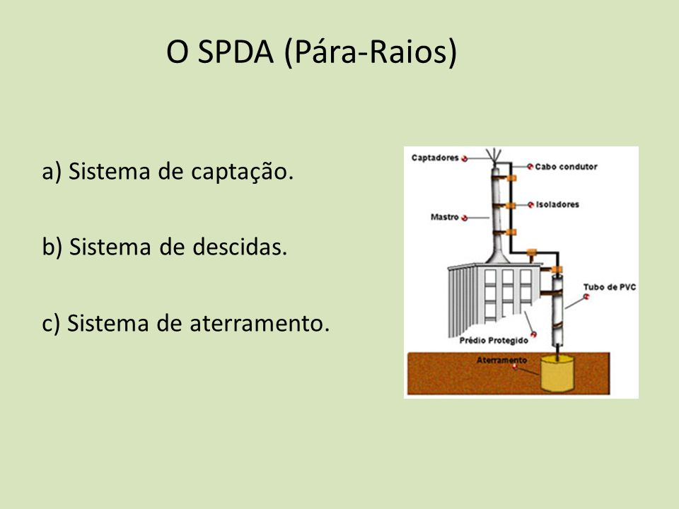 O SPDA (Pára-Raios) a) Sistema de captação. b) Sistema de descidas.