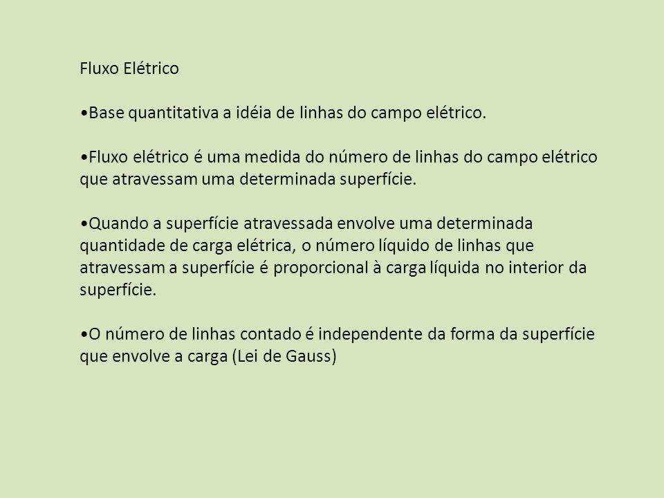 Fluxo Elétrico •Base quantitativa a idéia de linhas do campo elétrico.