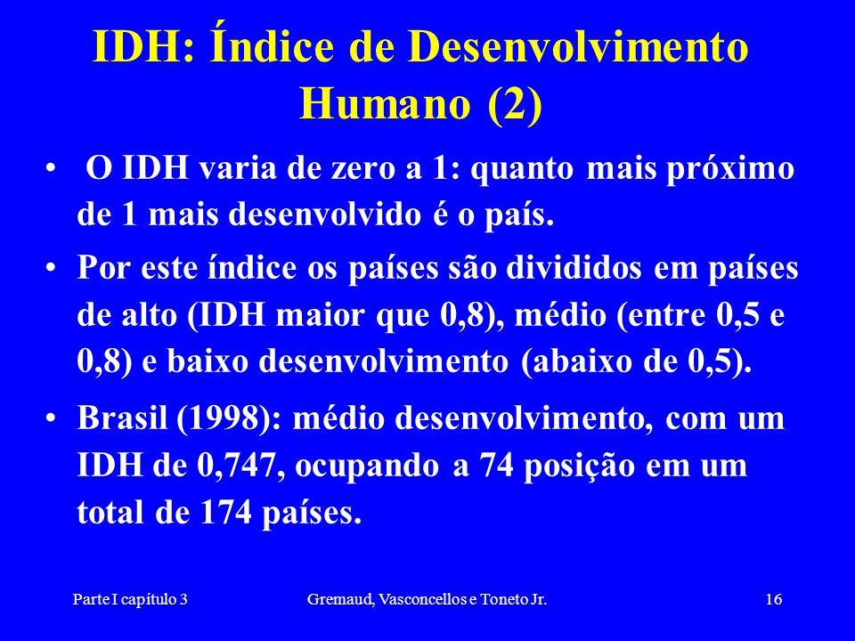 IDH: Índice de Desenvolvimento Humano (2)