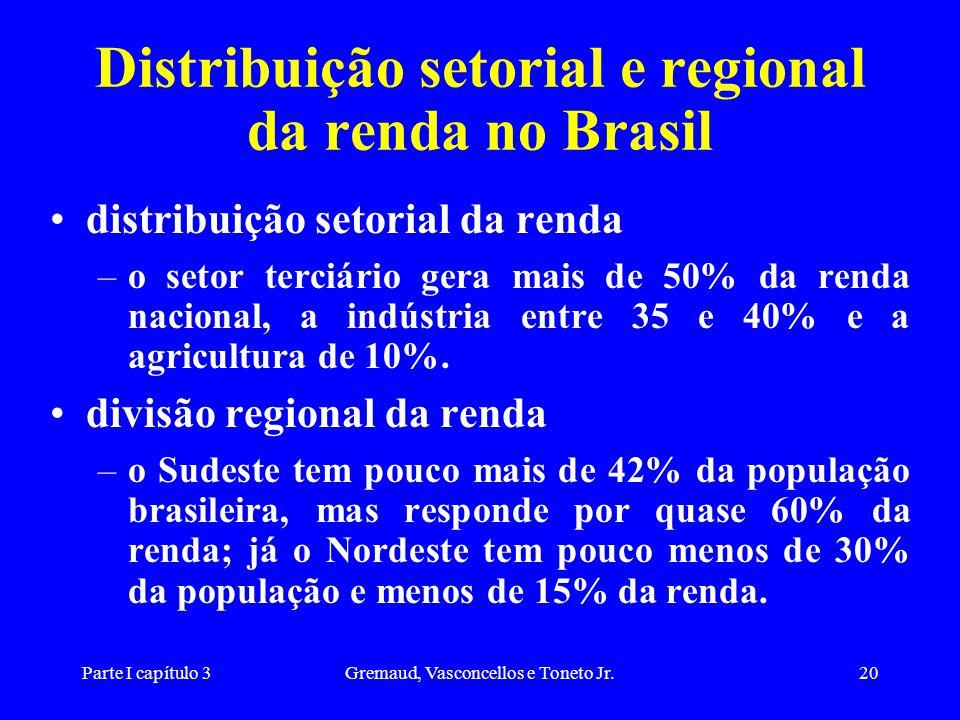 Distribuição setorial e regional da renda no Brasil