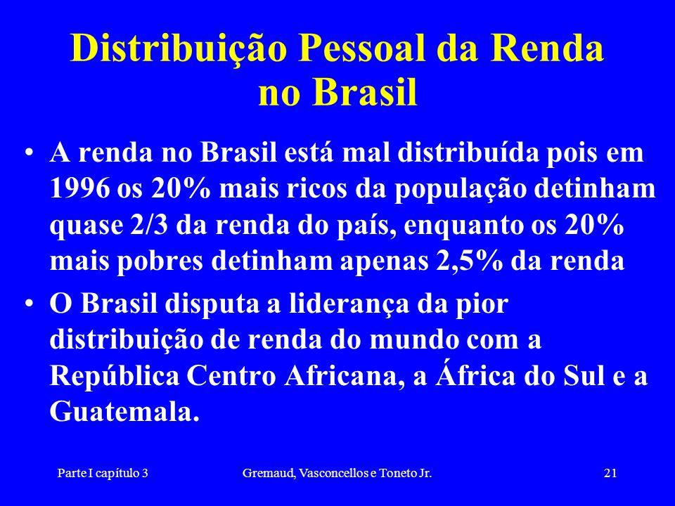 Distribuição Pessoal da Renda no Brasil