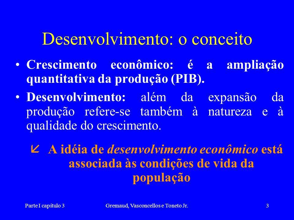 Desenvolvimento: o conceito