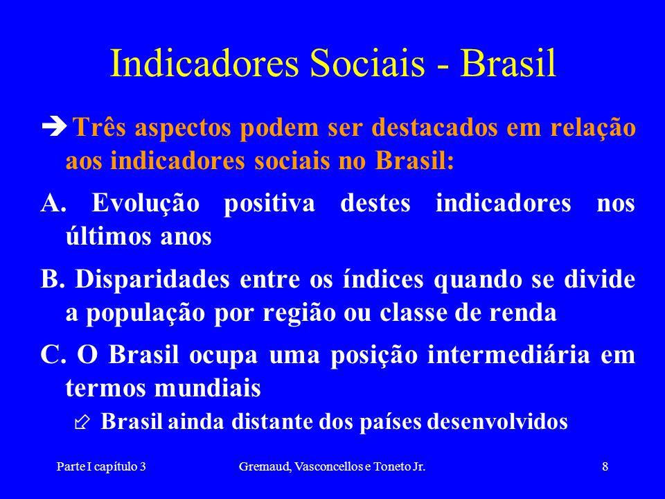 Indicadores Sociais - Brasil