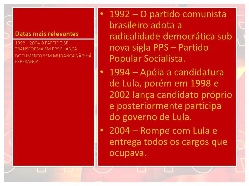 2004 – Rompe com Lula e entrega todos os cargos que ocupava.
