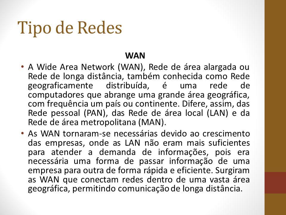 Tipo de Redes WAN.