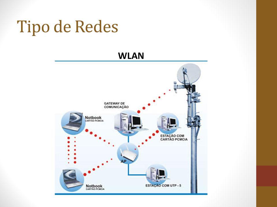 Tipo de Redes WLAN