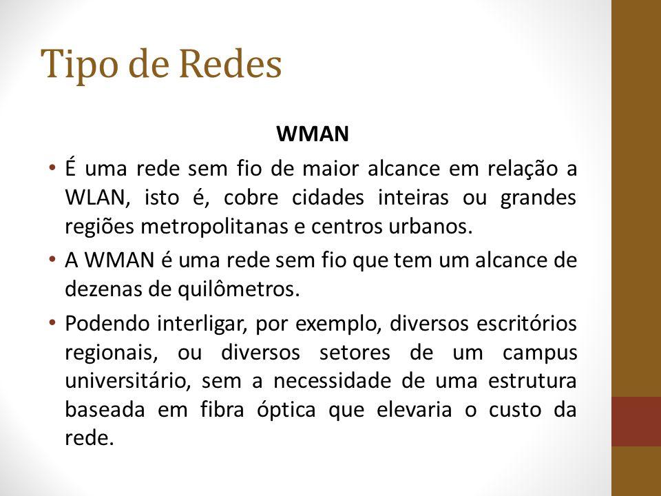 Tipo de Redes WMAN.