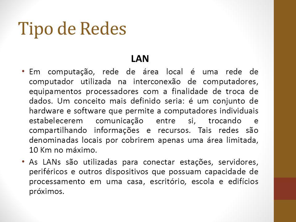 Tipo de Redes LAN.
