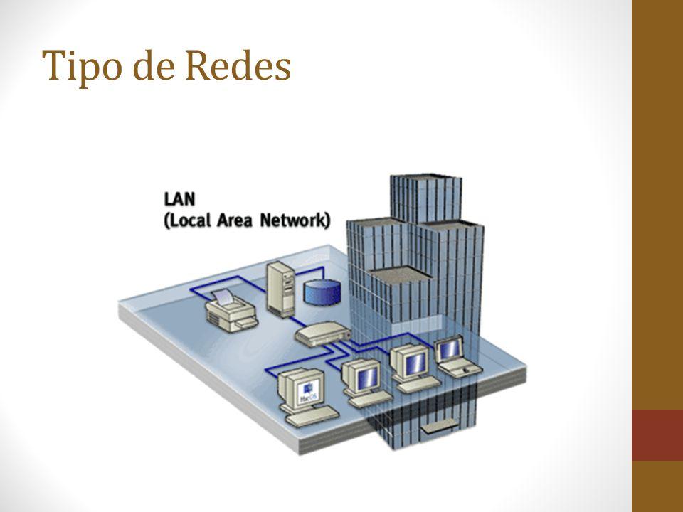 Tipo de Redes