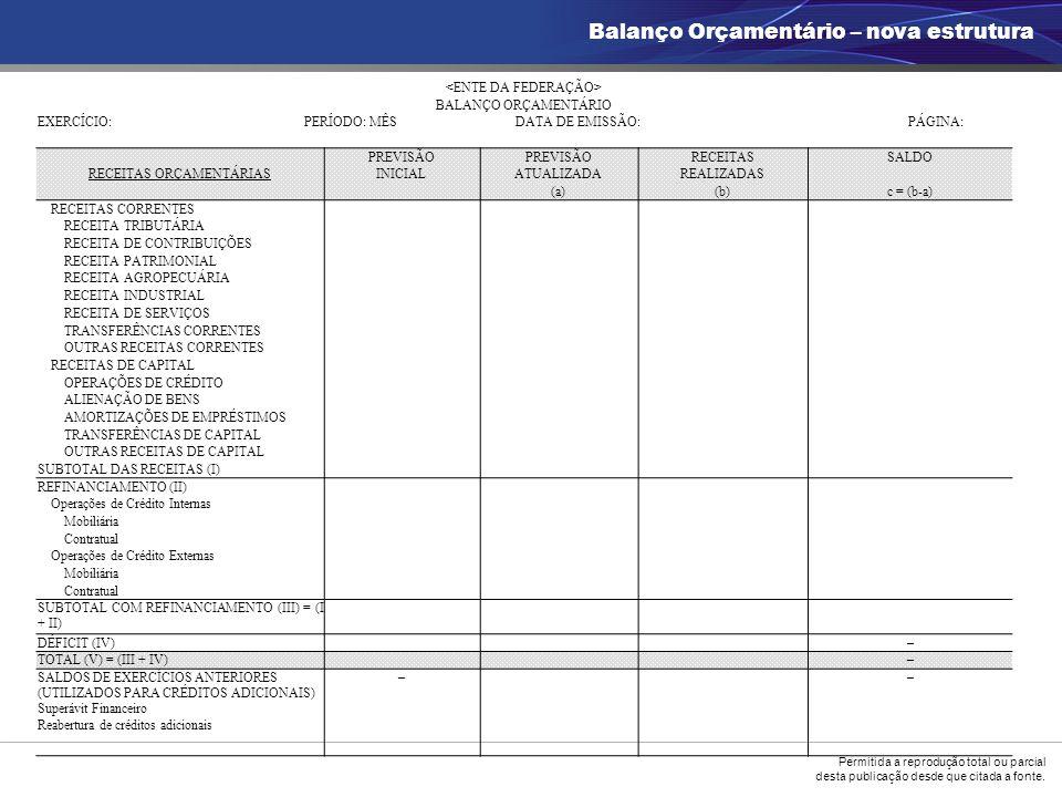 Balanço Orçamentário – nova estrutura