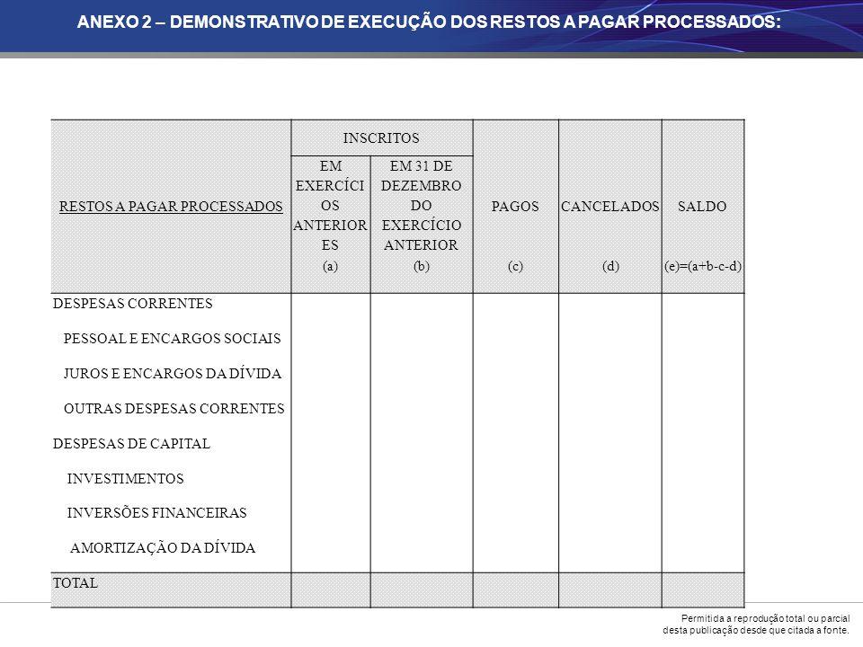ANEXO 2 – DEMONSTRATIVO DE EXECUÇÃO DOS RESTOS A PAGAR PROCESSADOS: