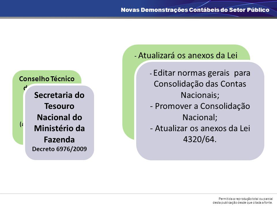 Secretaria do Tesouro Nacional do Ministério da Fazenda