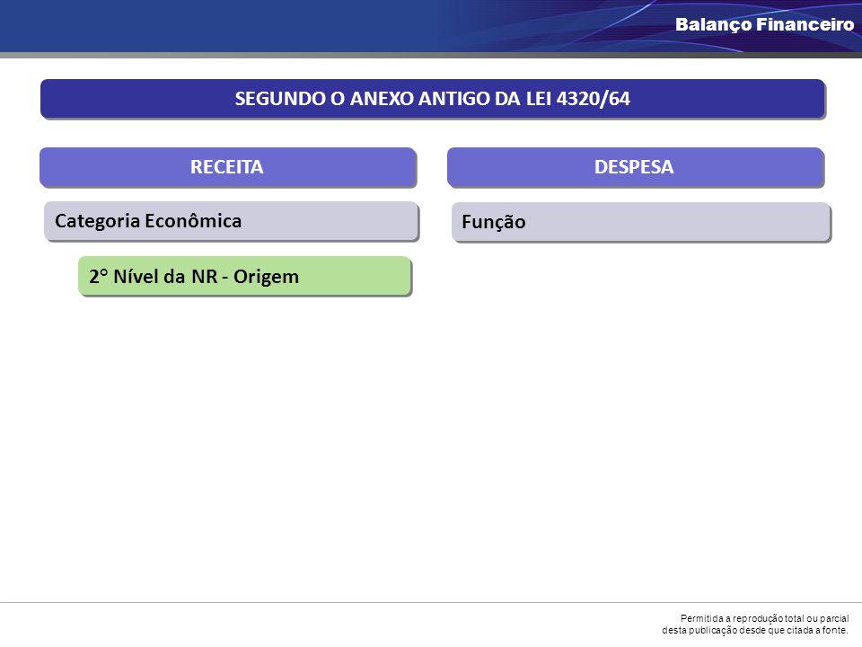 SEGUNDO O ANEXO ANTIGO DA LEI 4320/64