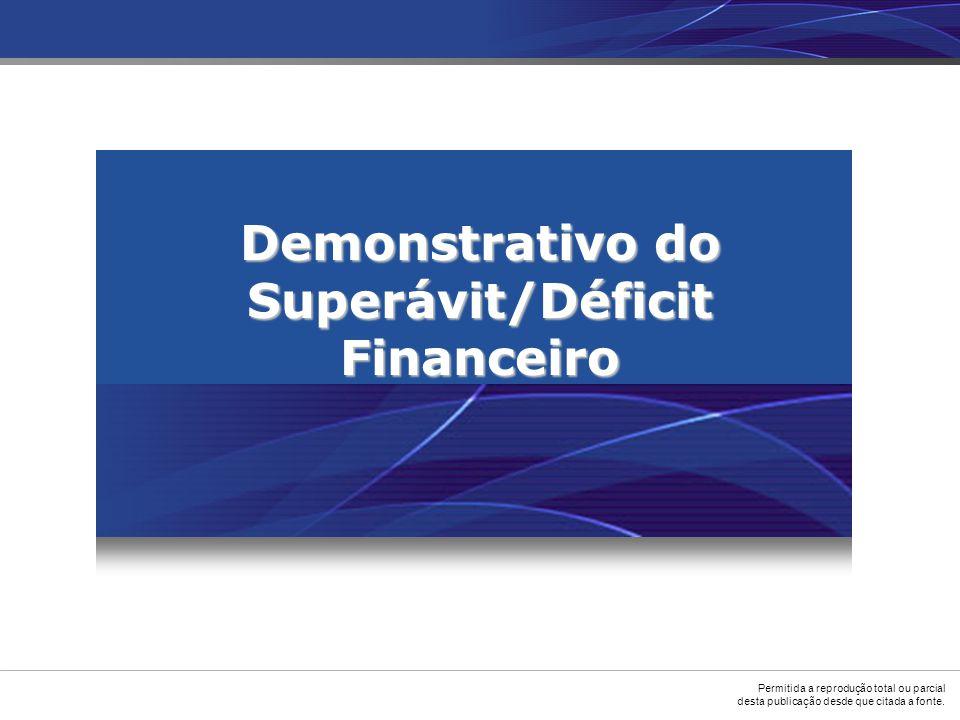 Demonstrativo do Superávit/Déficit Financeiro