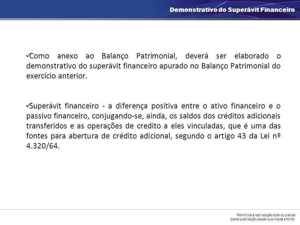 Demonstrativo do Superávit Financeiro