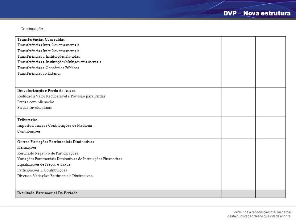 DVP – Nova estrutura Transferências Concedidas