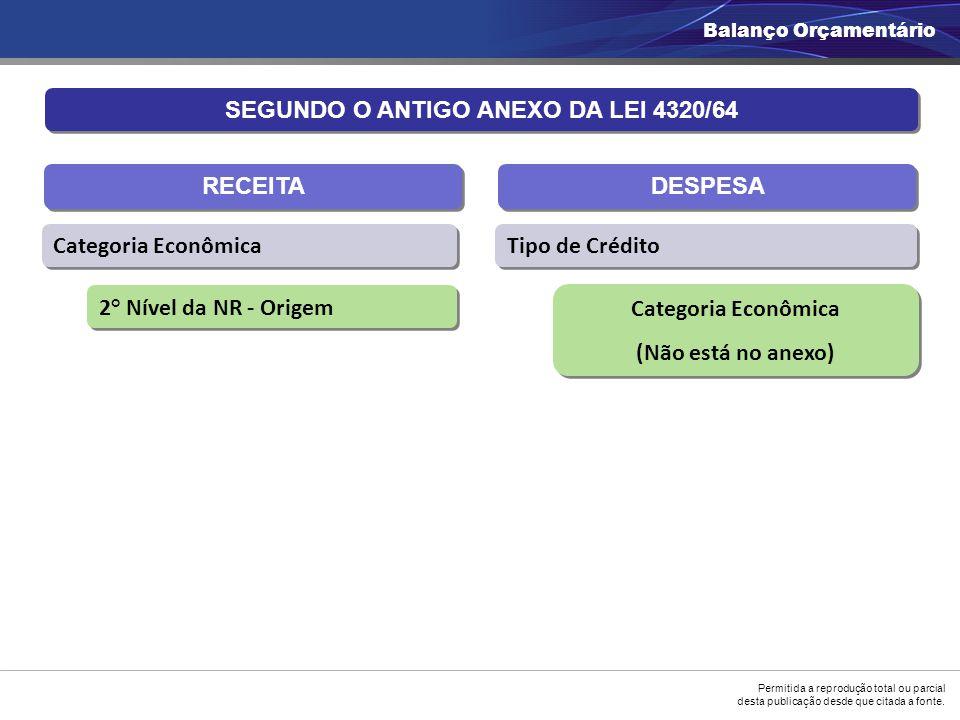 SEGUNDO O ANTIGO ANEXO DA LEI 4320/64