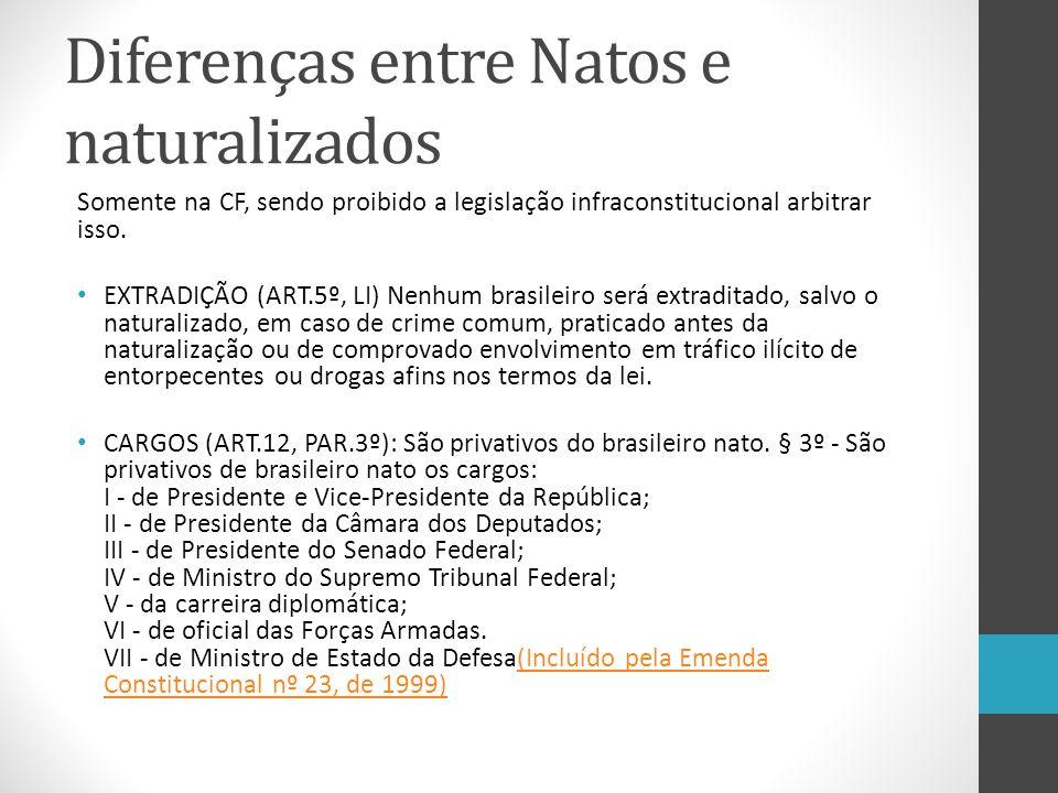 Diferenças entre Natos e naturalizados