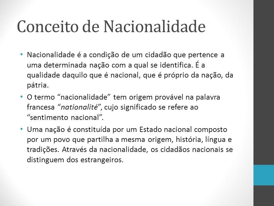 Conceito de Nacionalidade