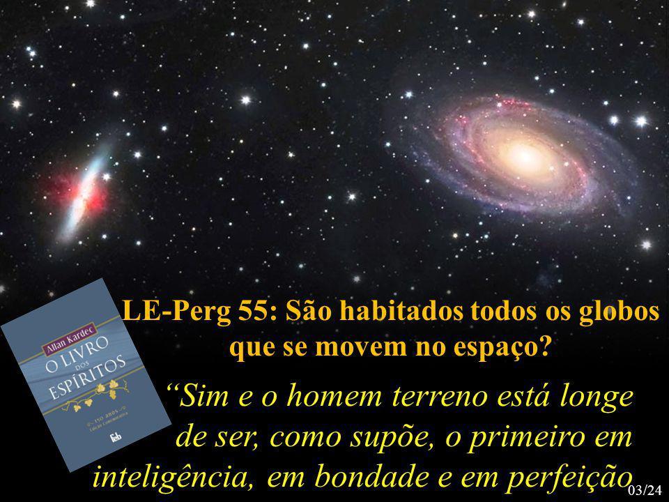 LE-Perg 55: São habitados todos os globos que se movem no espaço
